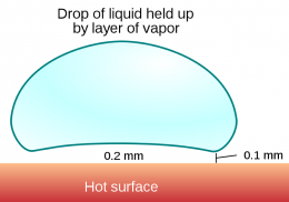 goccia di liquido e vapore